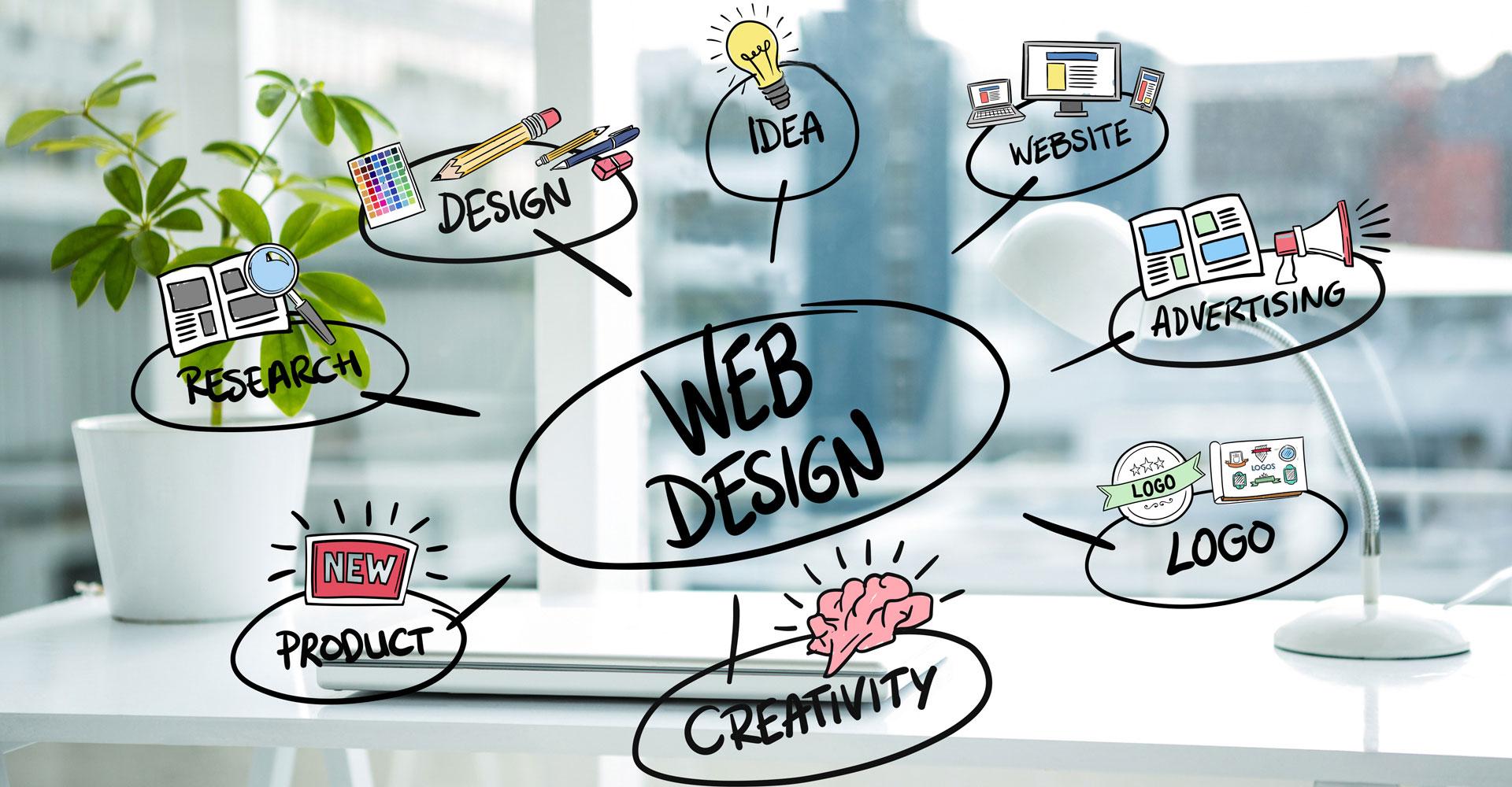 Web Design Service Chennai